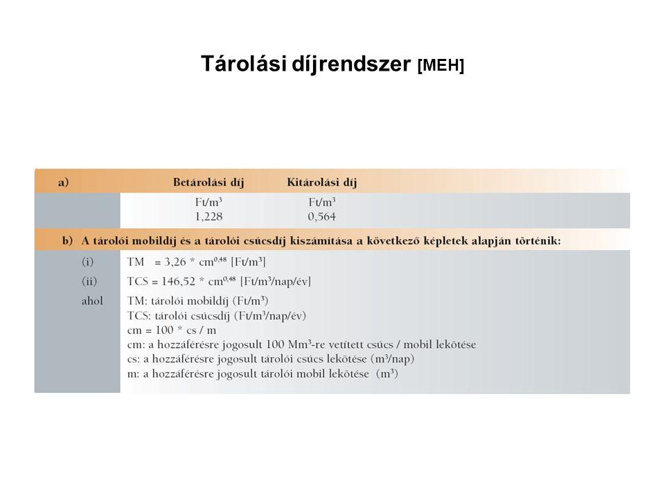 Tárolási díjrendszer [MEH]
